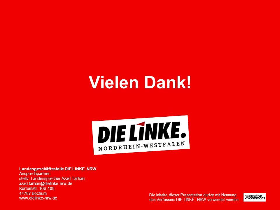 Vielen Dank! Schlussfolie Landesgeschäftsstelle DIE LINKE. NRW