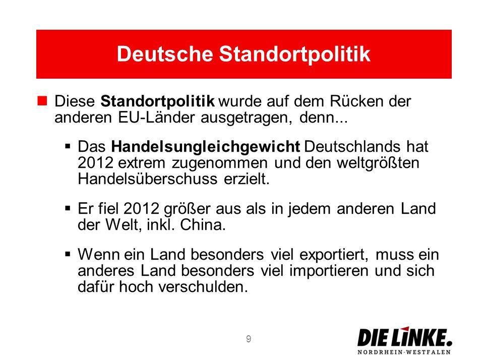 Deutsche Standortpolitik