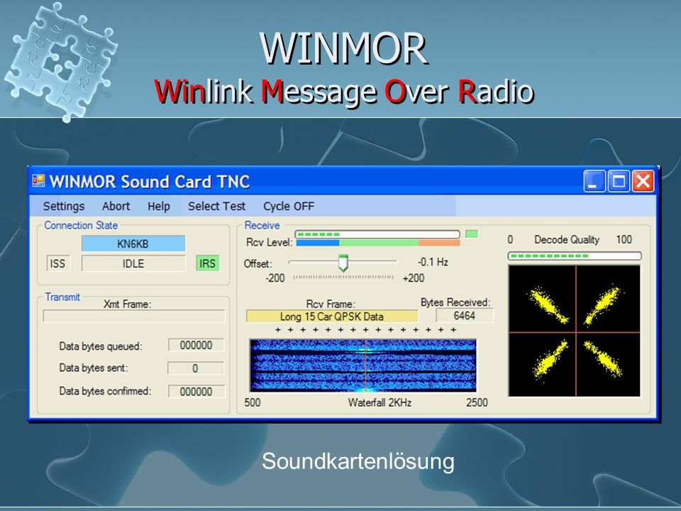 WINMOR Winlink Message Over Radio