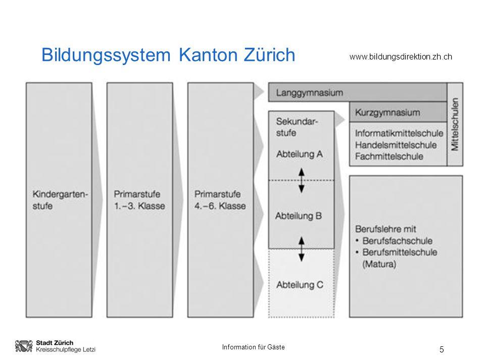 Bildungssystem Kanton Zürich