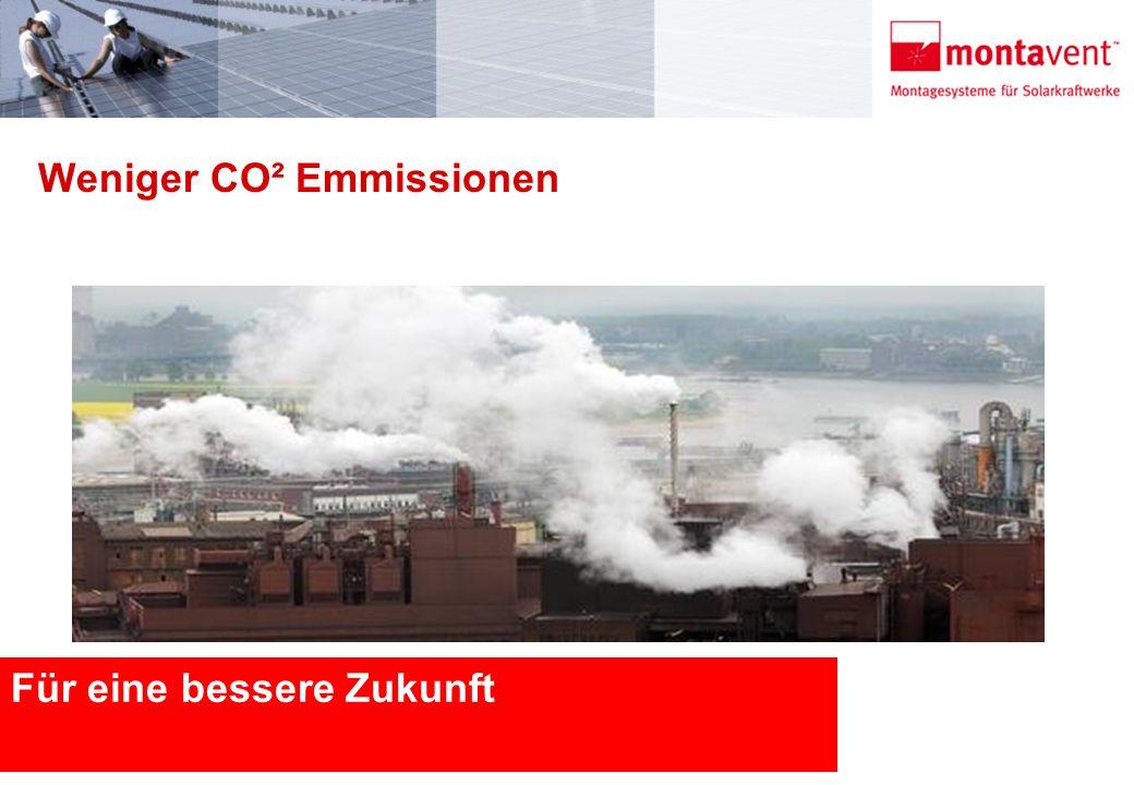 Weniger CO² Emmissionen