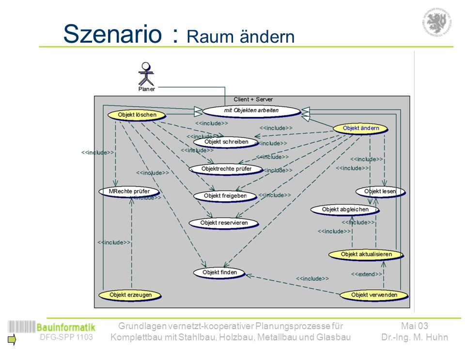 Szenario : Raum ändern Grundlagen vernetzt-kooperativer Planungsprozesse für Komplettbau mit Stahlbau, Holzbau, Metallbau und Glasbau.