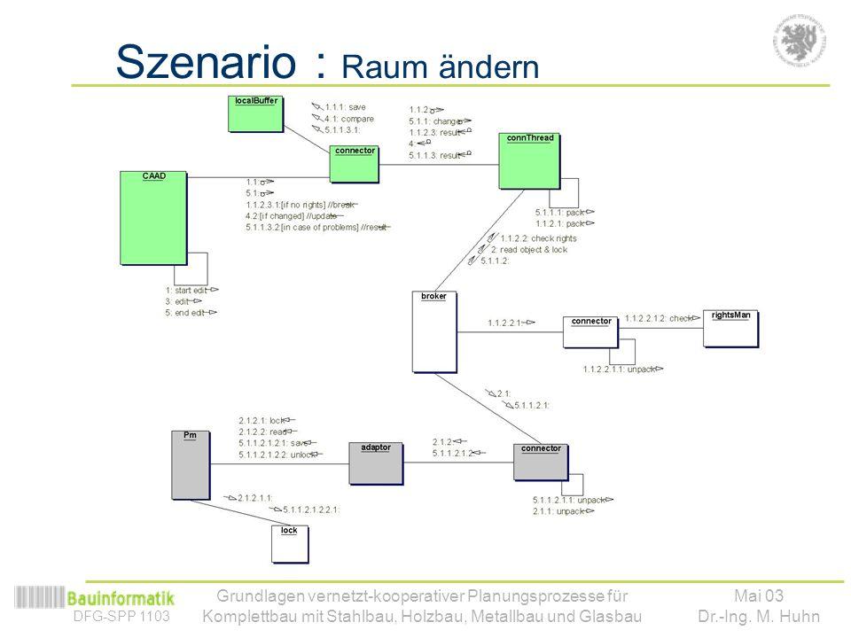 Szenario : Raum ändern Arch (client) + Pm (server) Editieren Raum. Unterhaltung im Netz nur innerhalb DFW.