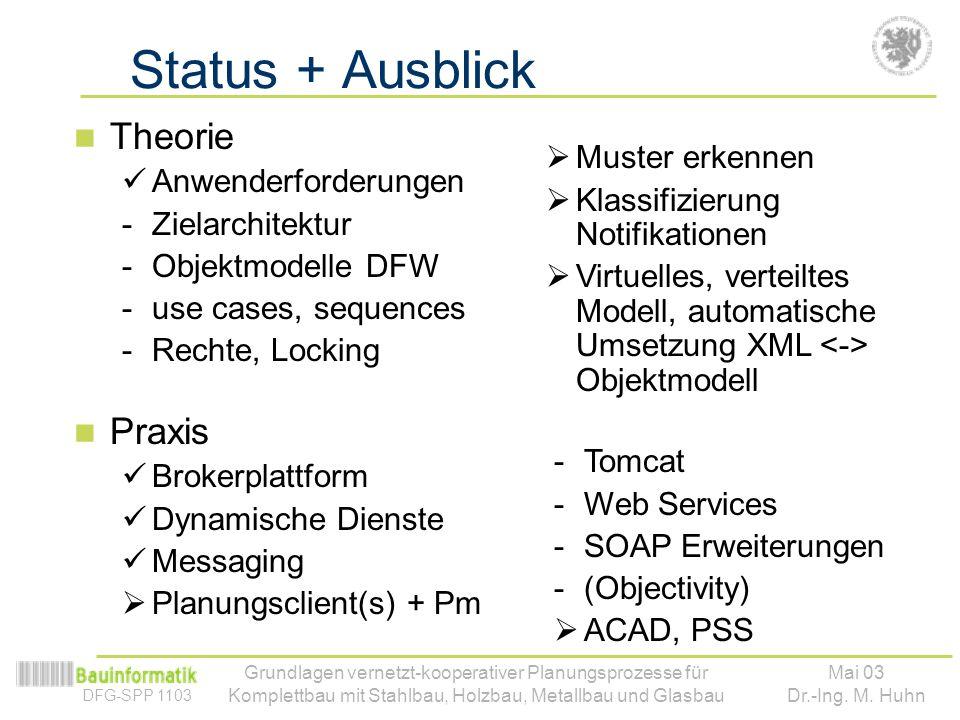 Status + Ausblick Theorie Praxis Muster erkennen Anwenderforderungen