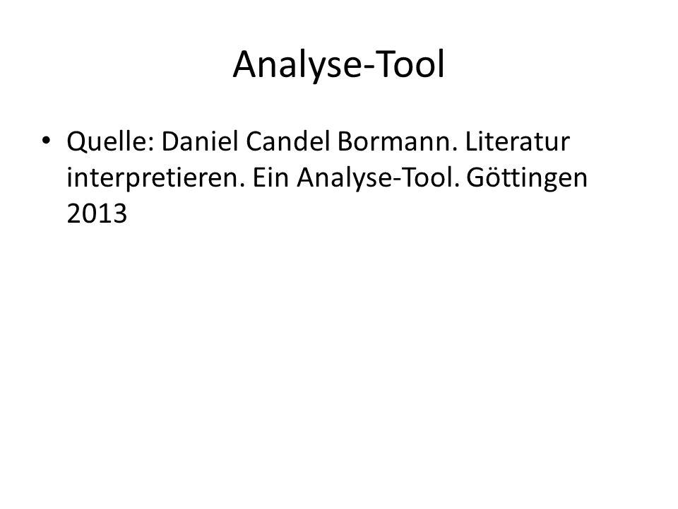 Analyse-Tool Quelle: Daniel Candel Bormann. Literatur interpretieren.