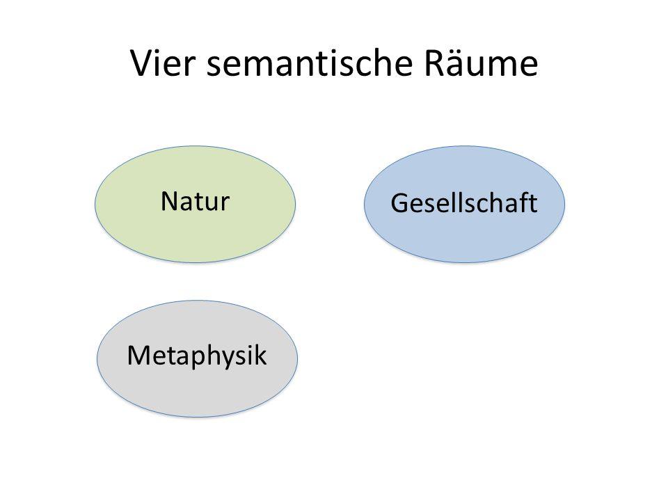 Vier semantische Räume