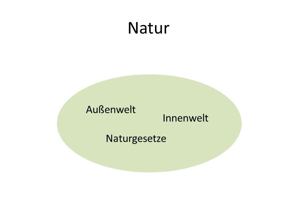 Natur Außenwelt Innenwelt Naturgesetze