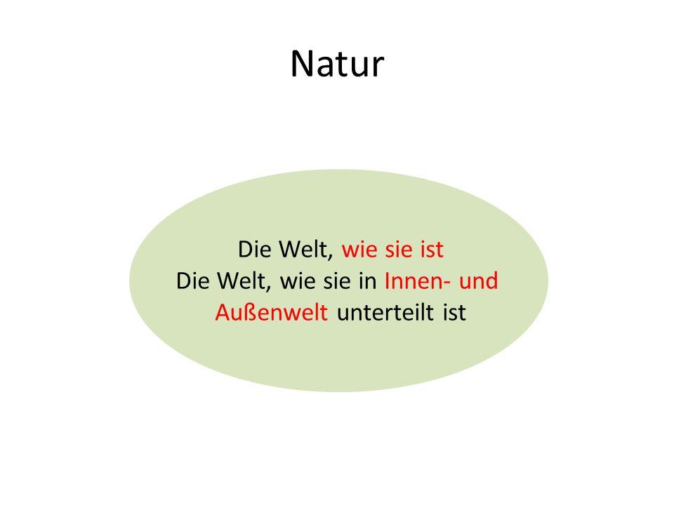 Natur Die Welt, wie sie ist Die Welt, wie sie in Innen- und