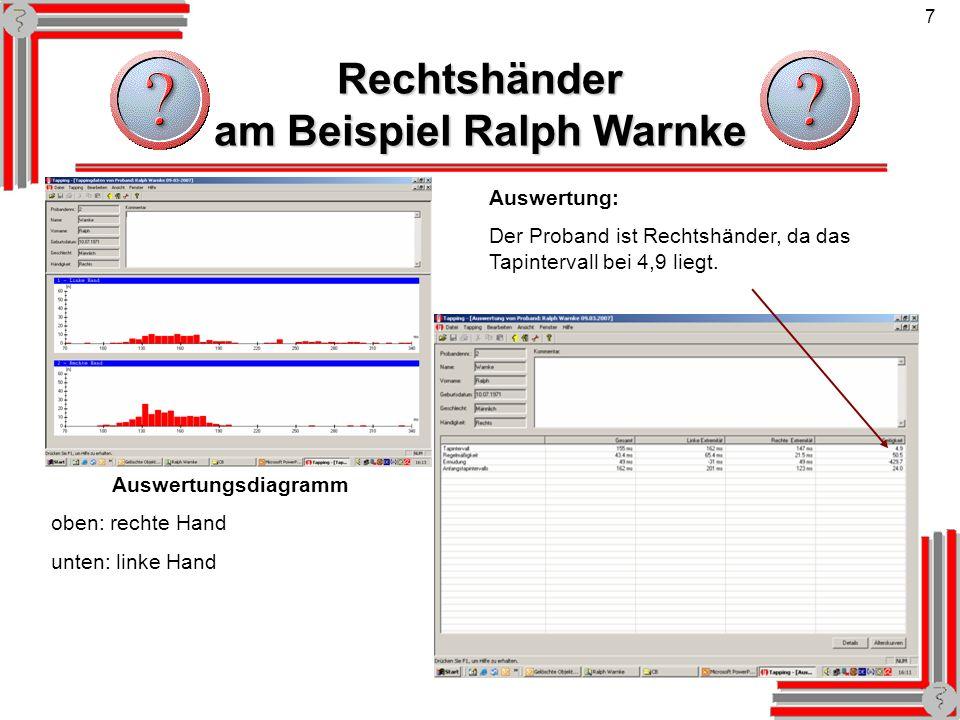 Rechtshänder am Beispiel Ralph Warnke