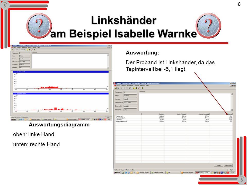 Linkshänder am Beispiel Isabelle Warnke