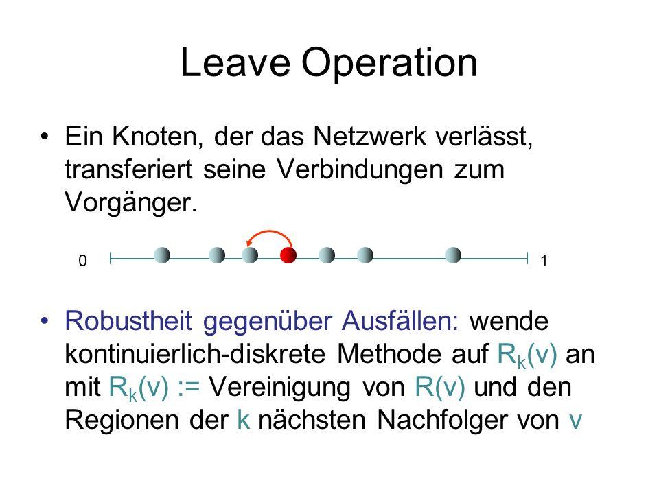 Leave Operation Ein Knoten, der das Netzwerk verlässt, transferiert seine Verbindungen zum Vorgänger.