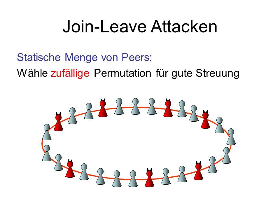 Join-Leave Attacken Statische Menge von Peers: