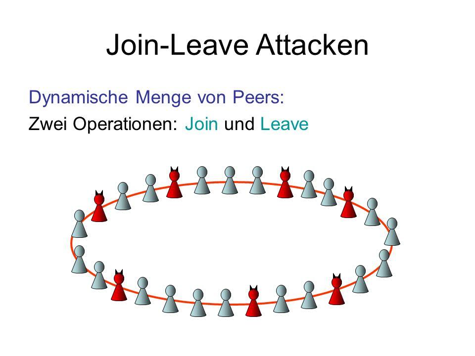 Join-Leave Attacken Dynamische Menge von Peers: