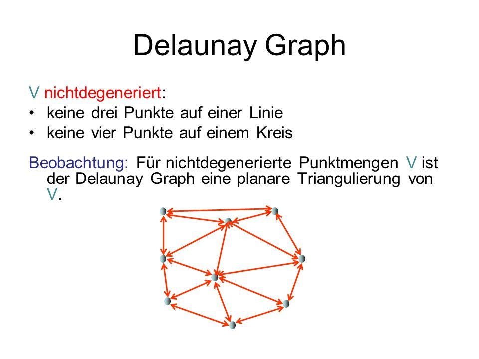 Delaunay Graph V nichtdegeneriert: keine drei Punkte auf einer Linie