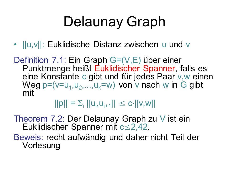 Delaunay Graph ||u,v||: Euklidische Distanz zwischen u und v