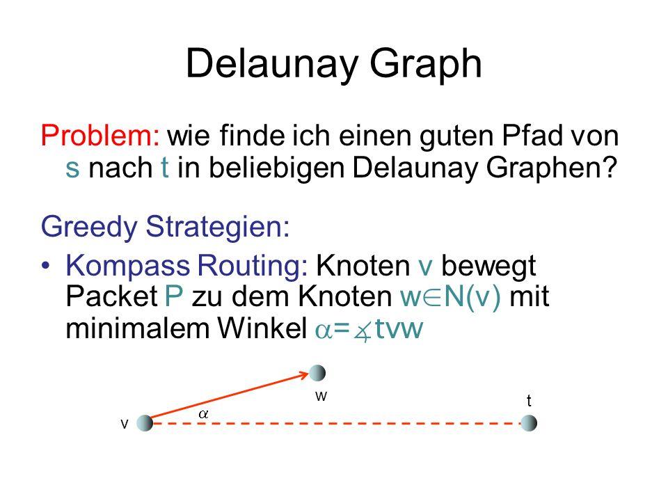 Delaunay Graph Problem: wie finde ich einen guten Pfad von s nach t in beliebigen Delaunay Graphen
