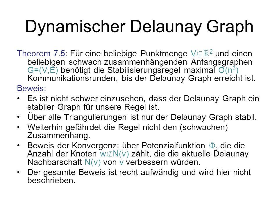 Dynamischer Delaunay Graph