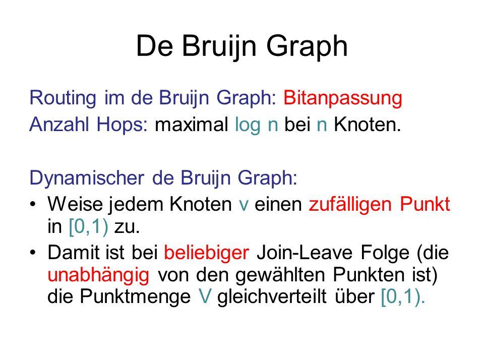 De Bruijn Graph Routing im de Bruijn Graph: Bitanpassung