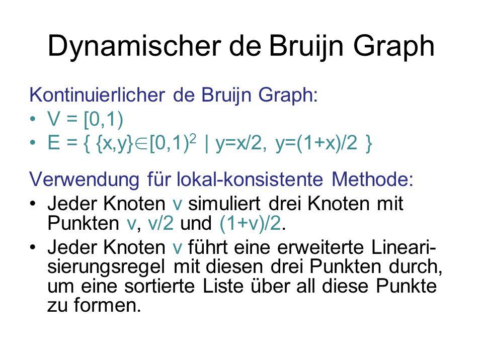 Dynamischer de Bruijn Graph
