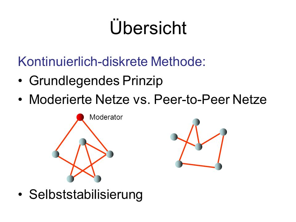 Übersicht Kontinuierlich-diskrete Methode: Grundlegendes Prinzip