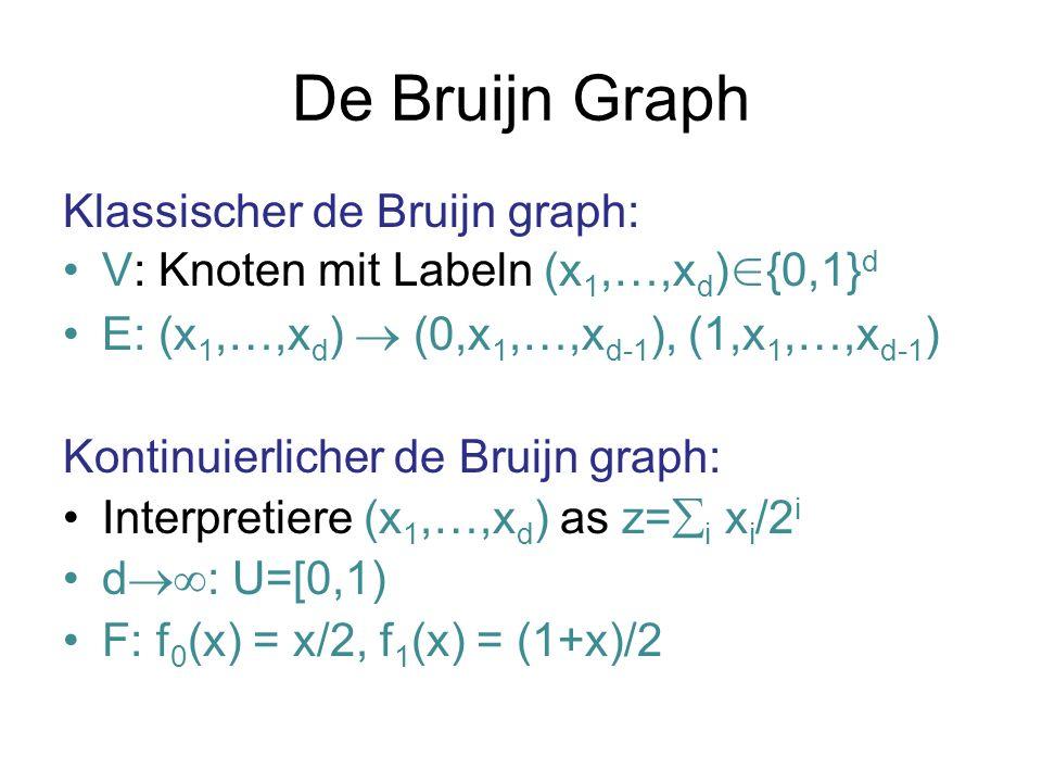 De Bruijn Graph Klassischer de Bruijn graph: