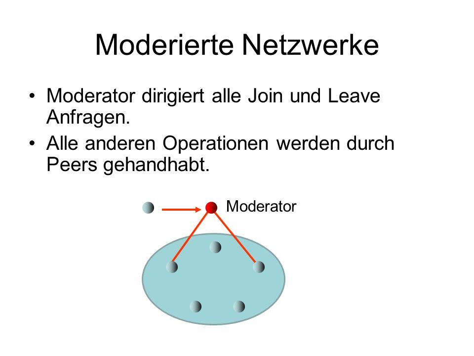 Moderierte Netzwerke Moderator dirigiert alle Join und Leave Anfragen.