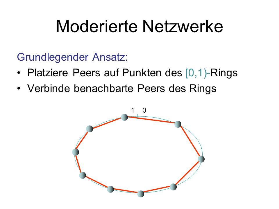 Moderierte Netzwerke Grundlegender Ansatz: