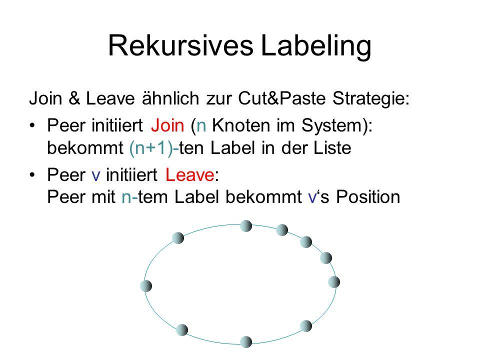 Rekursives Labeling Join & Leave ähnlich zur Cut&Paste Strategie: