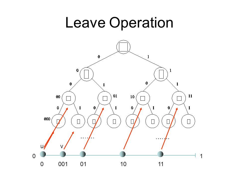 Leave Operation u v 1 001 01 10 11