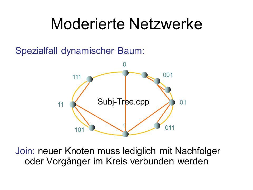 Moderierte Netzwerke Spezialfall dynamischer Baum: Join: neuer Knoten muss lediglich mit Nachfolger oder Vorgänger im Kreis verbunden werden