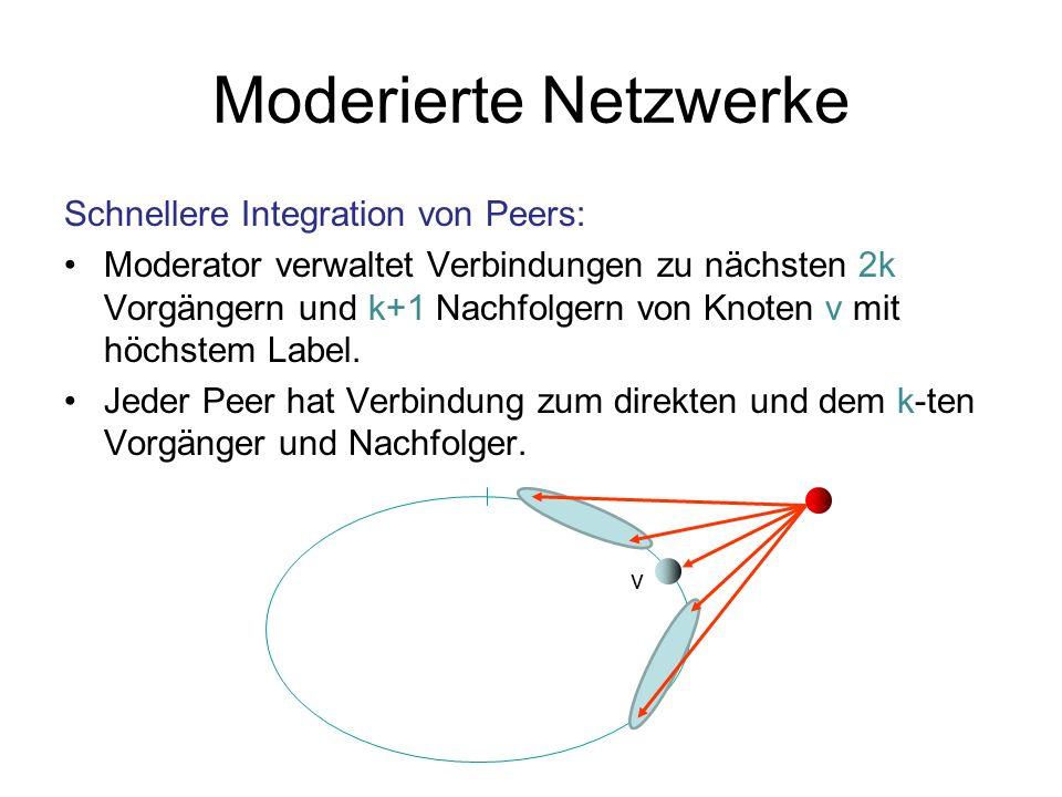 Moderierte Netzwerke Schnellere Integration von Peers: