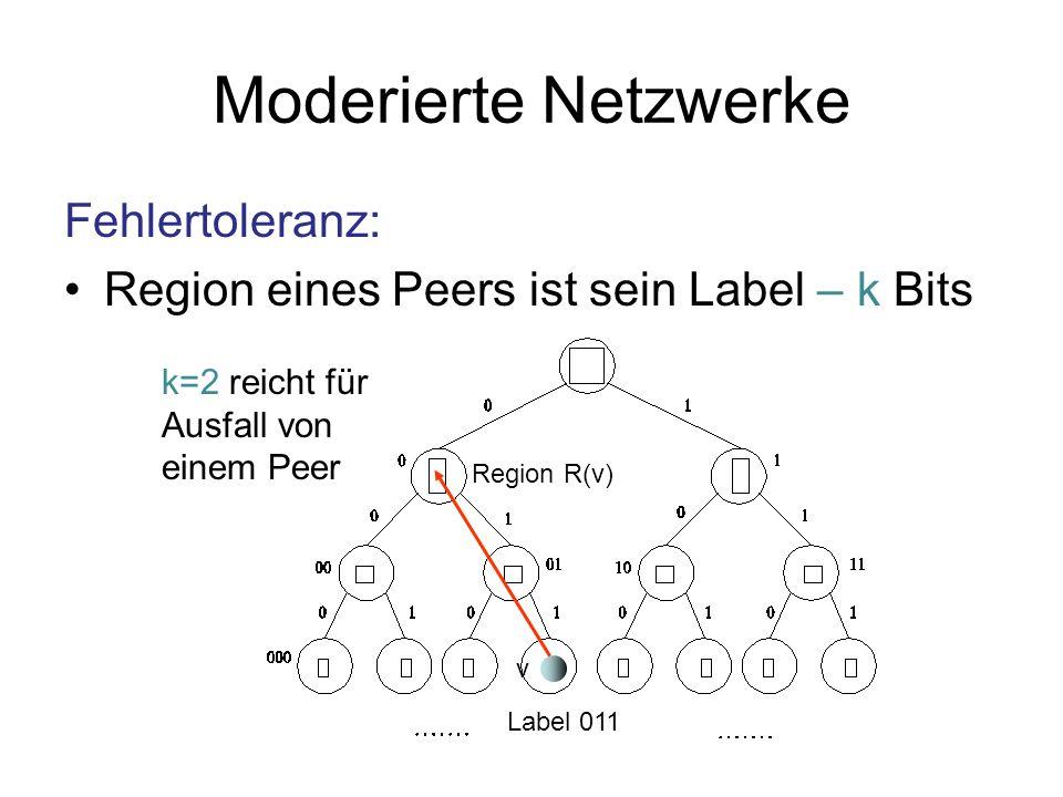 Moderierte Netzwerke Fehlertoleranz: