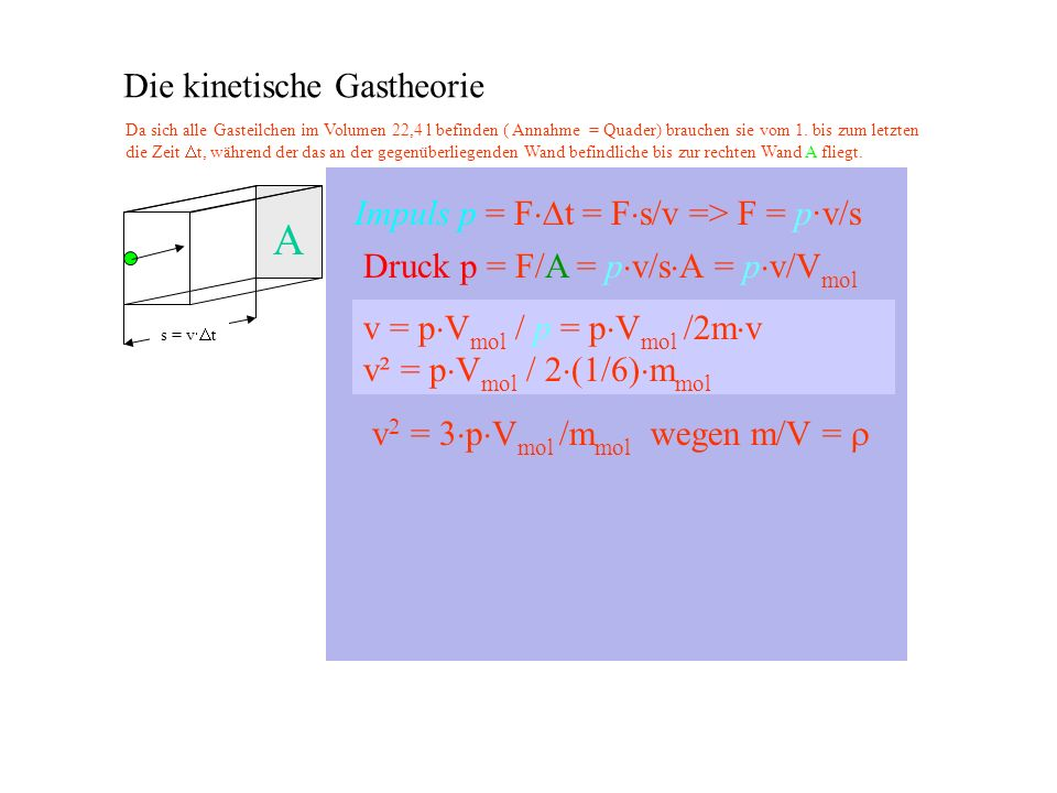 A Die kinetische Gastheorie Impuls p = Ft = Fs/v => F = p·v/s