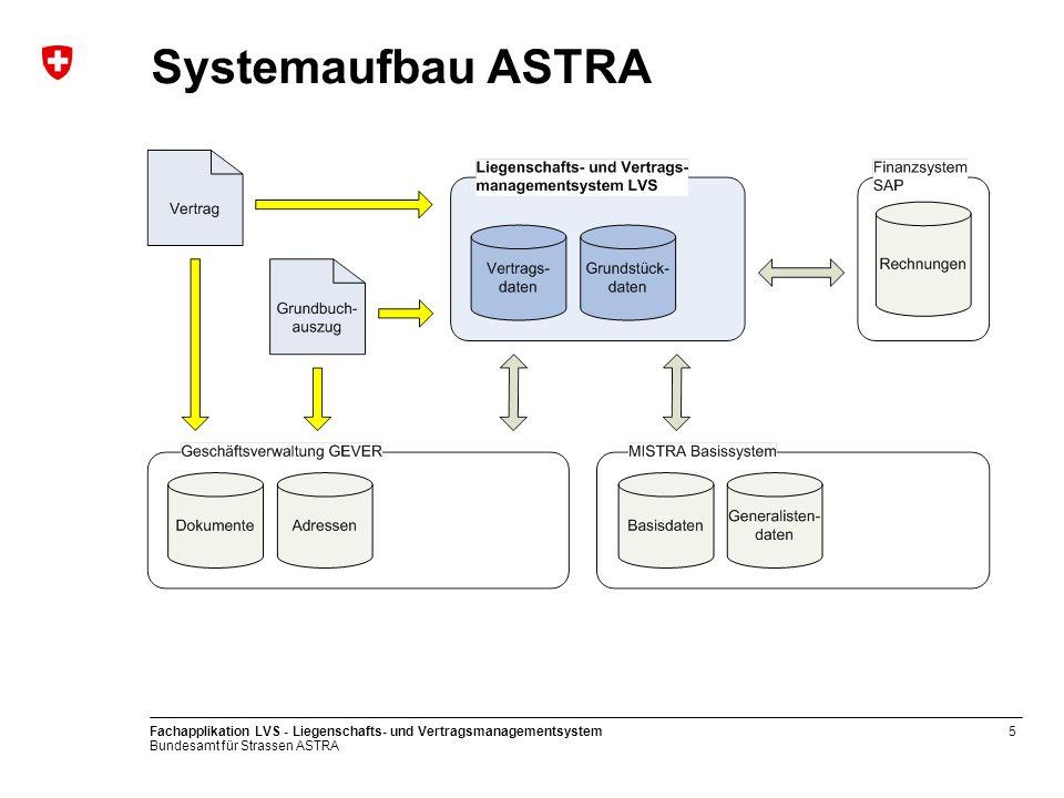 Systemaufbau ASTRA Fachapplikation LVS - Liegenschafts- und Vertragsmanagementsystem