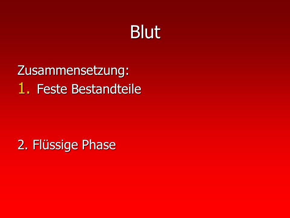 Blut Zusammensetzung: Feste Bestandteile 2. Flüssige Phase