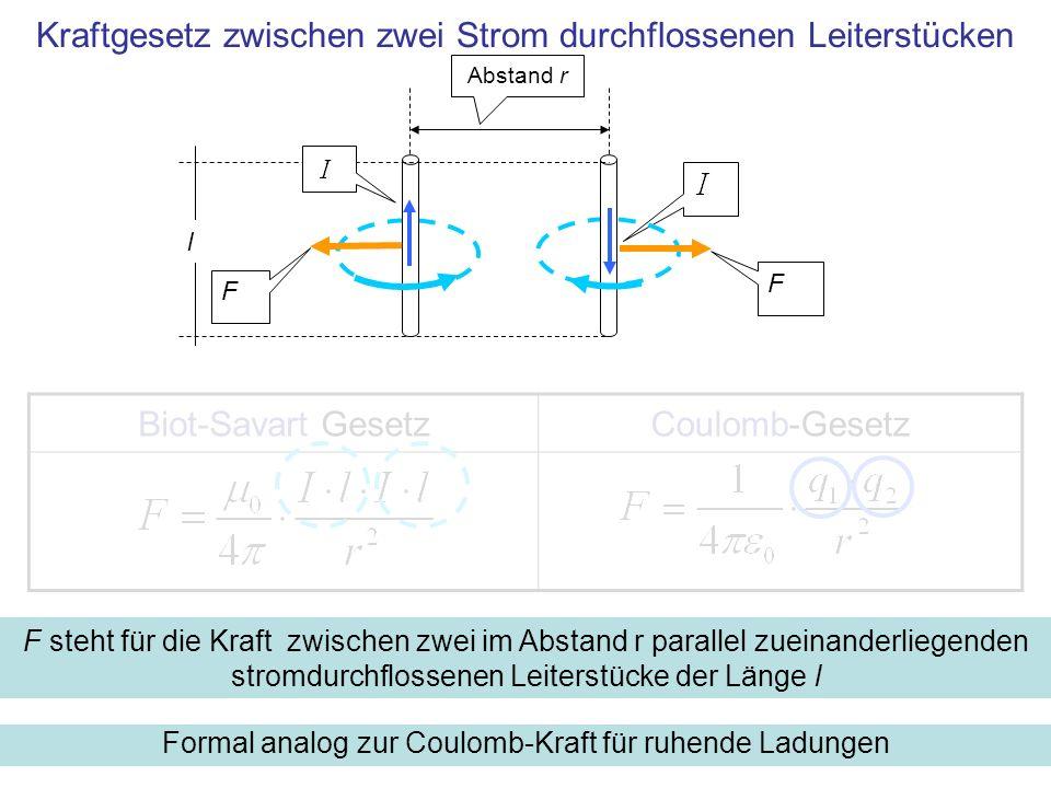 Kraftgesetz zwischen zwei Strom durchflossenen Leiterstücken