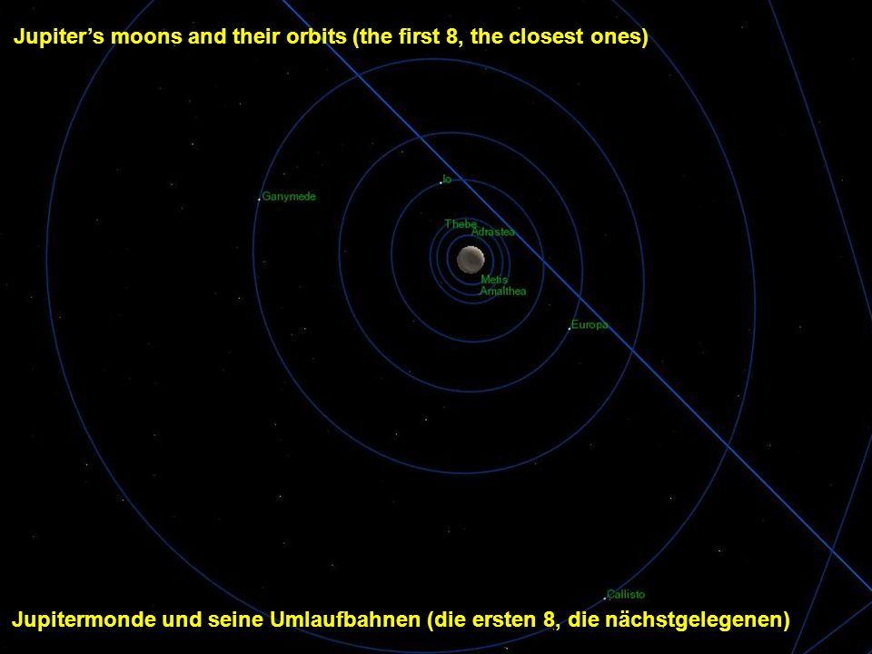 Jupiter's moons and their orbits (the first 8, the closest ones)