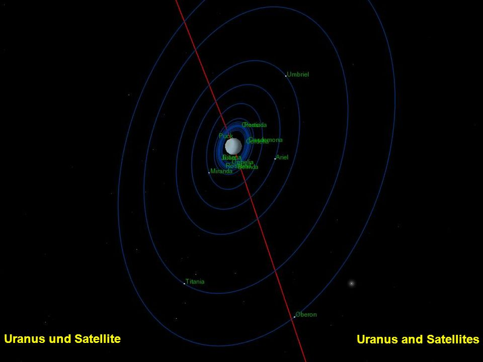 Uranus und Satellite Uranus and Satellites