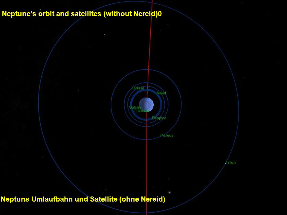 Neptune's orbit and satellites (without Nereid)0