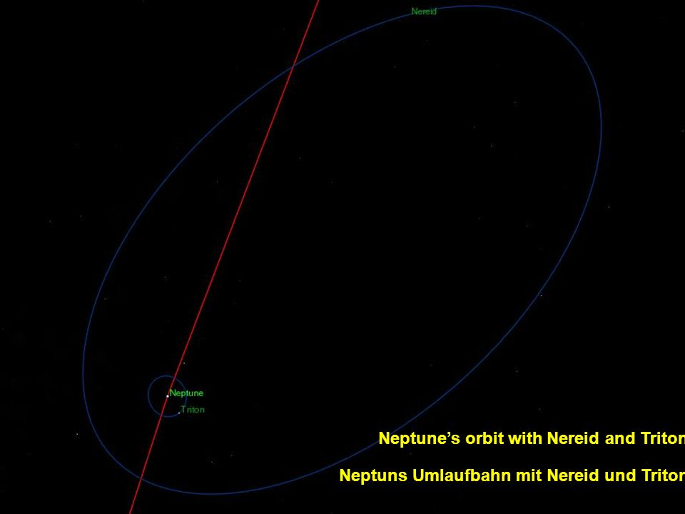 Neptune's orbit with Nereid and Triton