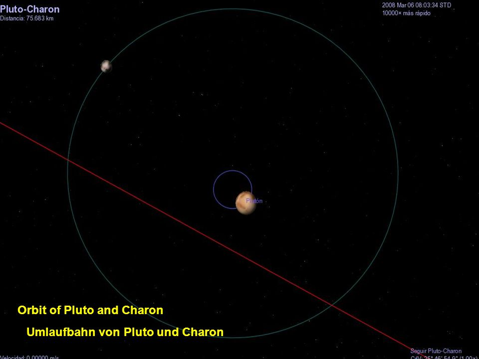 Orbit of Pluto and Charon