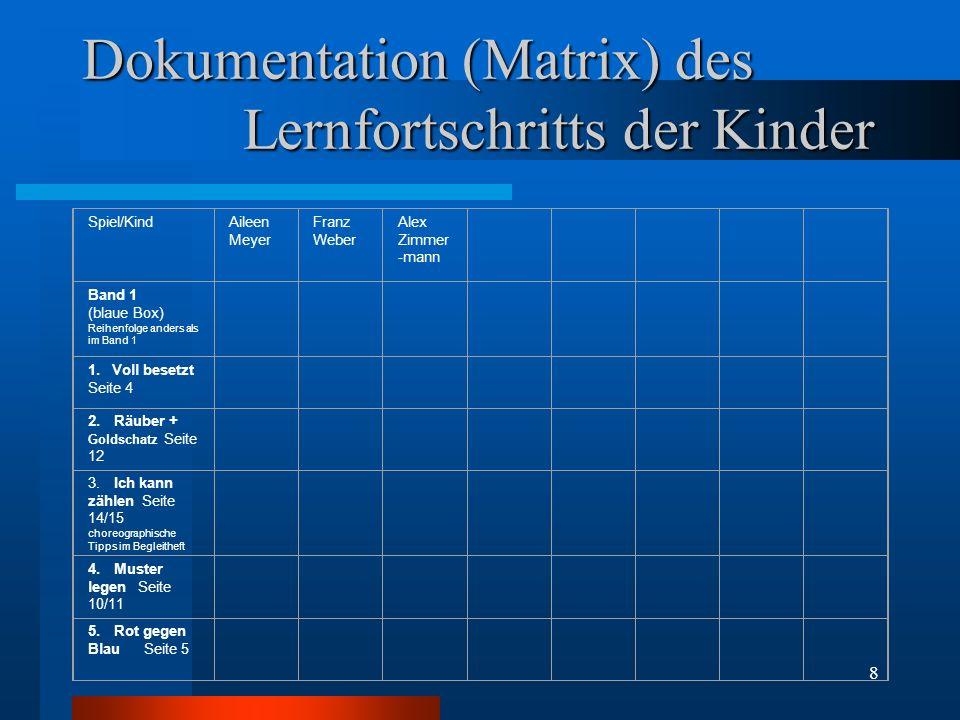 Dokumentation (Matrix) des Lernfortschritts der Kinder