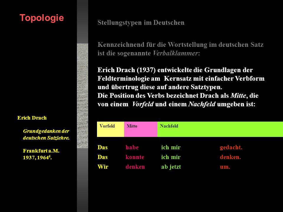 Topologie Stellungstypen im Deutschen
