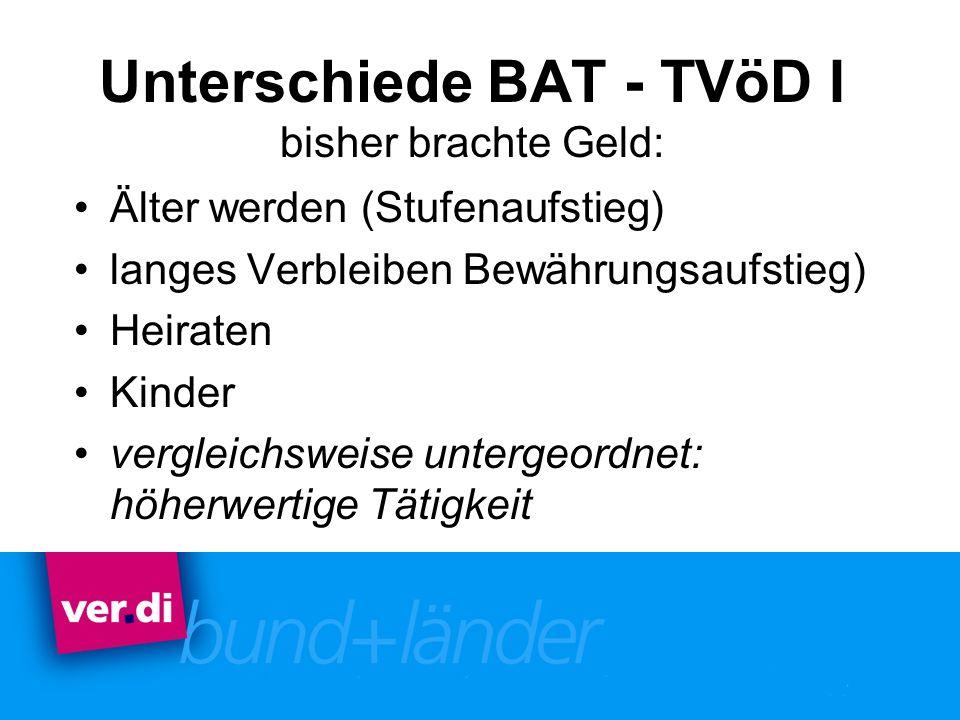 Unterschiede BAT - TVöD I bisher brachte Geld: