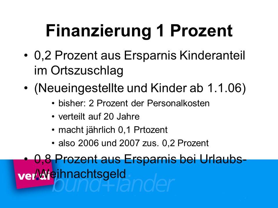 Finanzierung 1 Prozent 0,2 Prozent aus Ersparnis Kinderanteil im Ortszuschlag. (Neueingestellte und Kinder ab 1.1.06)