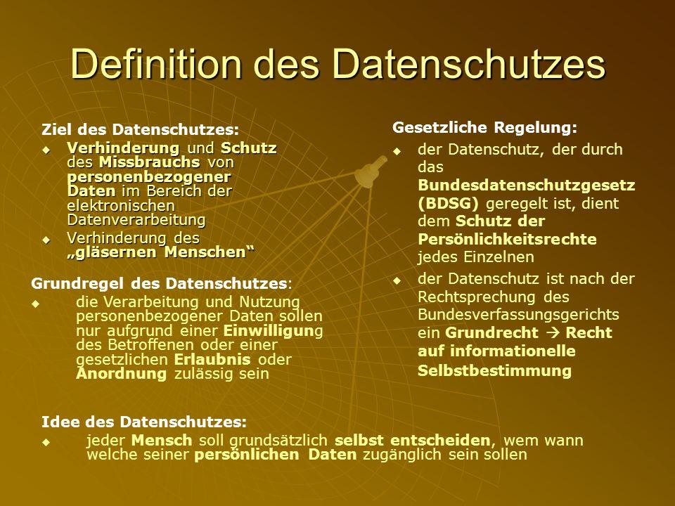 Definition des Datenschutzes