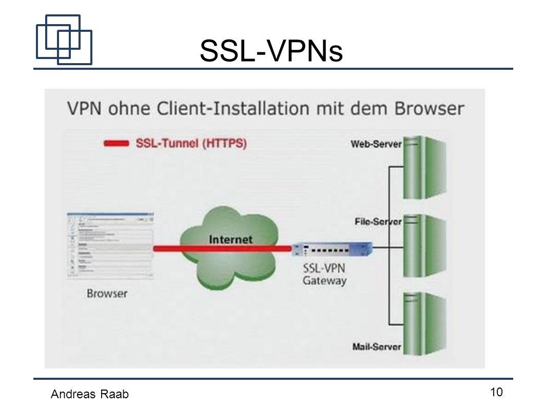 SSL-VPNs