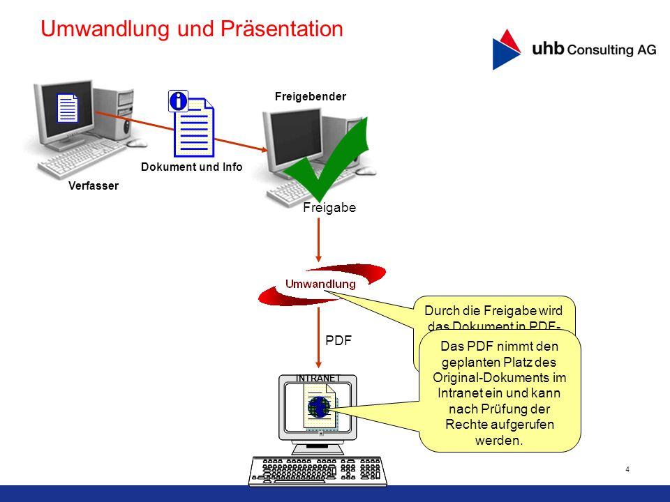 Durch die Freigabe wird das Dokument in PDF-Format umgewandelt.