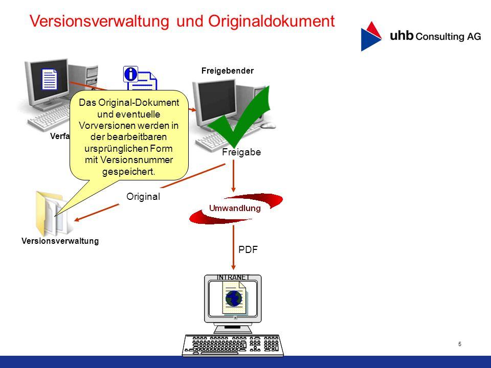 Versionsverwaltung und Originaldokument