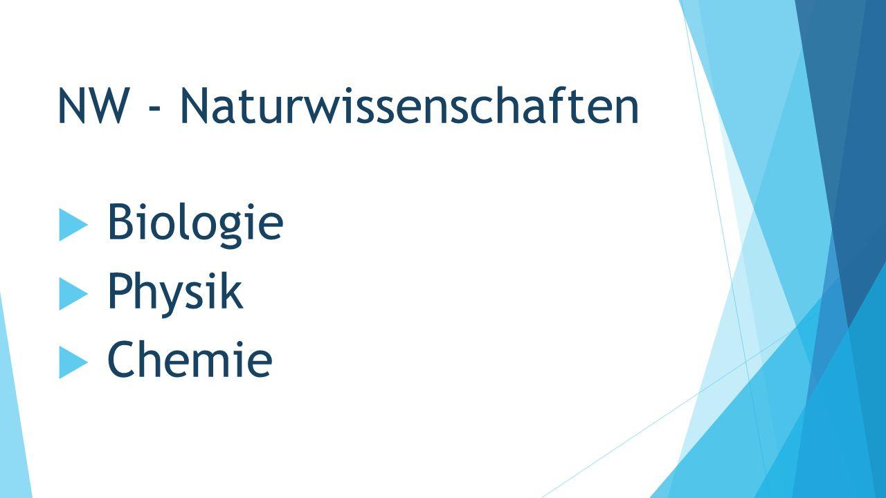 NW - Naturwissenschaften